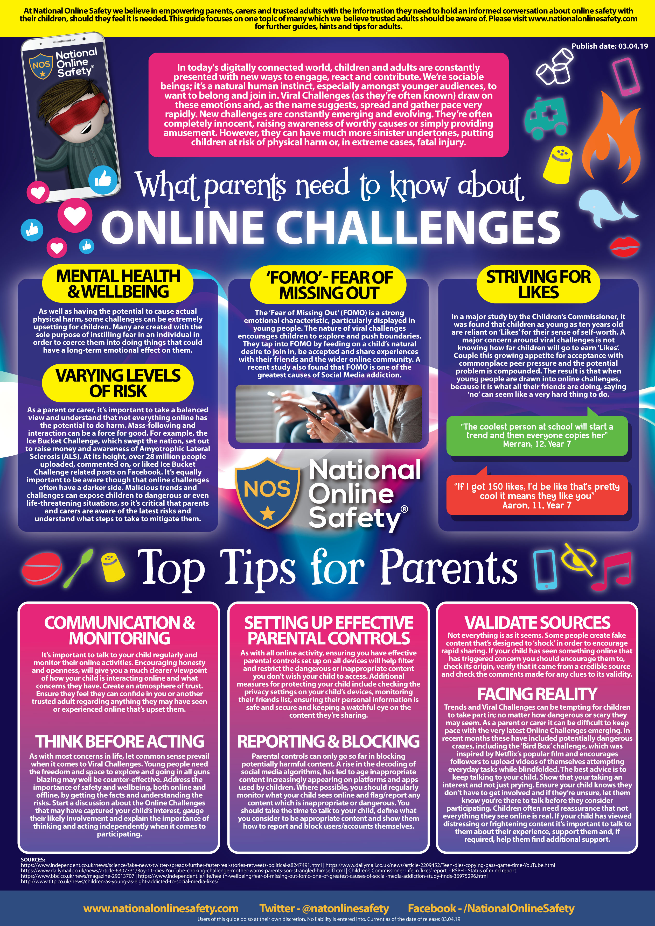 St Barnabas CE Primary School: What Parents/Carers Need To Know